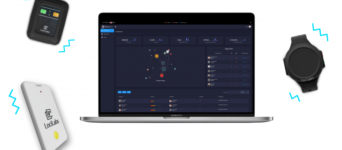Locilabs Announces a New SafeSpace Card Wearable and Contact Tracing Cloud Dashboard